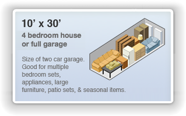 10x30 Locker Size Guide